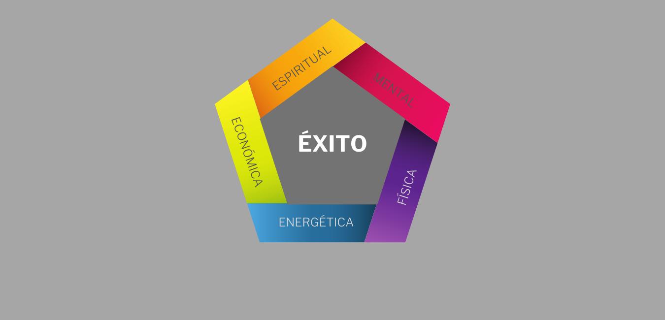 Modelo EFEME (imagen)